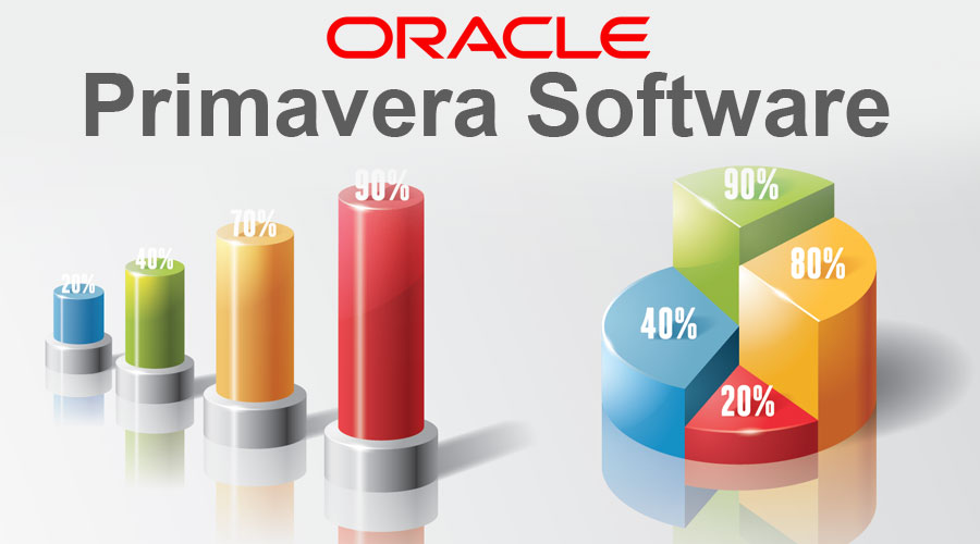 Primavera Software